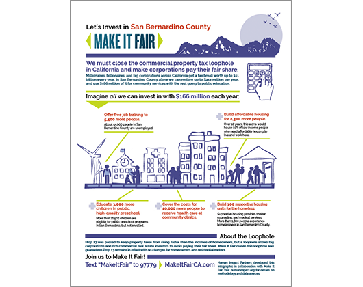 Make It Fair: California Prop 13 Reform Campaign Support