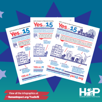 Decorative graphic displays 3 sample Prop 15 infographics