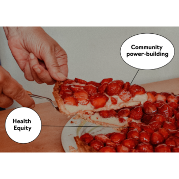 Image of person slicing pie with pie slice labelled community power-building and pie labelled health equity.